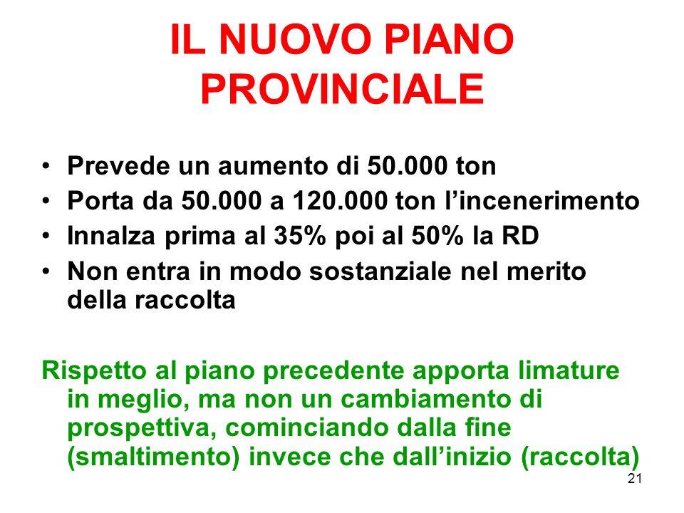 21 IL NUOVO PIANO PROVINCIALE Prevede un aumento di 50.000 ton Porta da 50.000 a 120.000 ton lincenerimento Innalza prima al 35% poi al 50% la RD Non