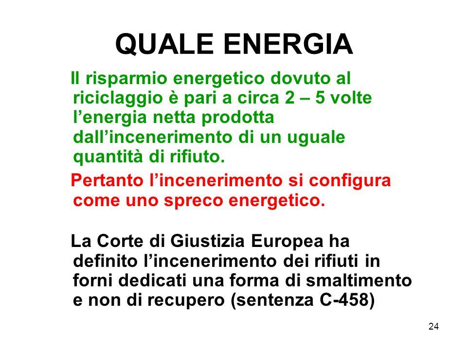 24 QUALE ENERGIA Il risparmio energetico dovuto al riciclaggio è pari a circa 2 – 5 volte lenergia netta prodotta dallincenerimento di un uguale quant