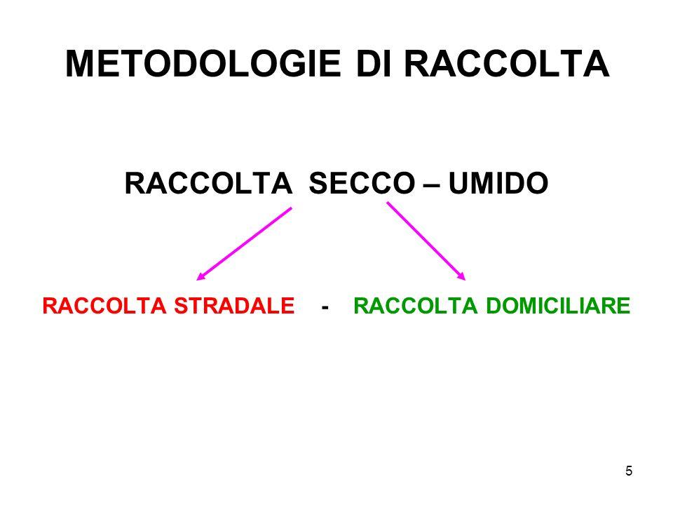 5 METODOLOGIE DI RACCOLTA RACCOLTA SECCO – UMIDO RACCOLTA STRADALE - RACCOLTA DOMICILIARE
