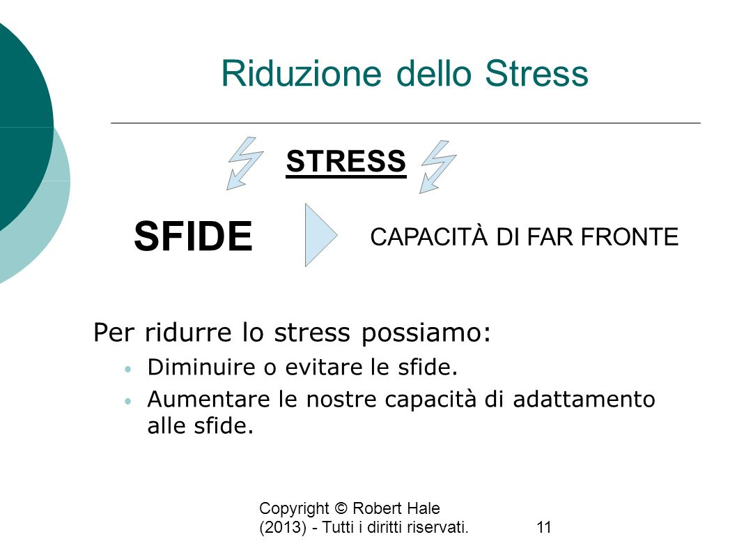 Copyright © Robert Hale (2013) - Tutti i diritti riservati.11 Riduzione dello Stress STRESS SFIDE CAPACITÀ DI FAR FRONTE Per ridurre lo stress possiam