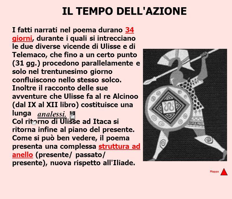 I fatti narrati nel poema durano 34 giorni, durante i quali si intrecciano le due diverse vicende di Ulisse e di Telemaco, che fino a un certo punto (