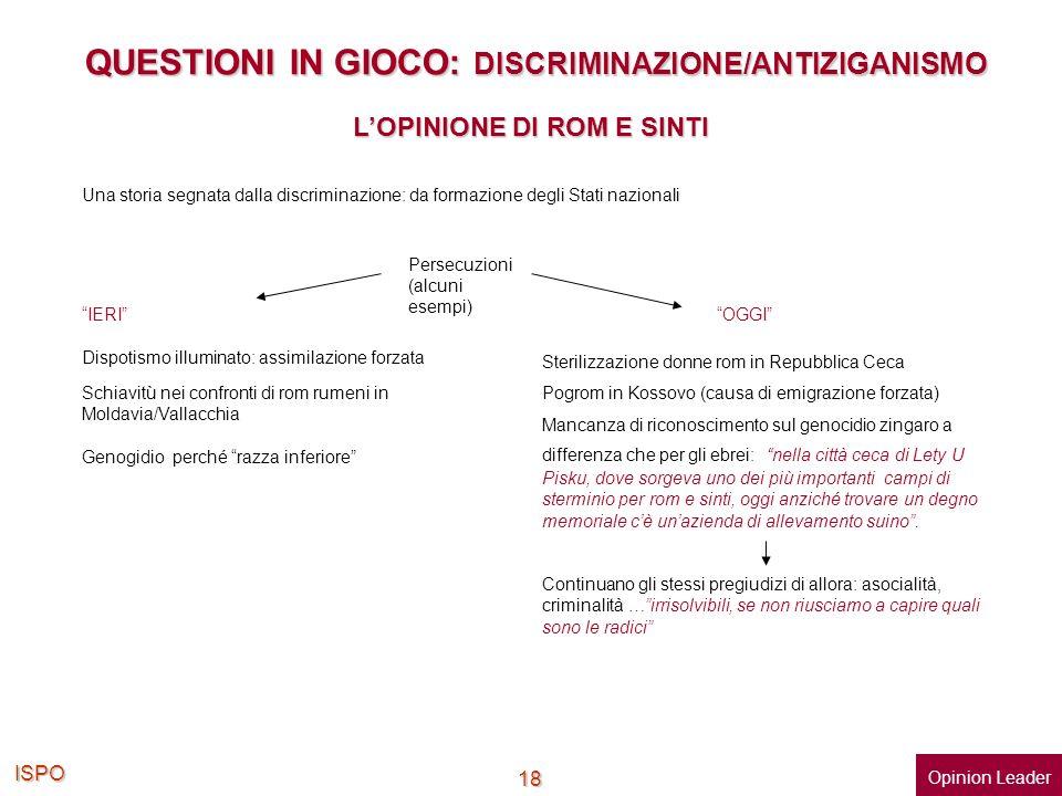 ISPO 18 QUESTIONI IN GIOCO: DISCRIMINAZIONE/ANTIZIGANISMO Una storia segnata dalla discriminazione: da formazione degli Stati nazionali Opinion Leader