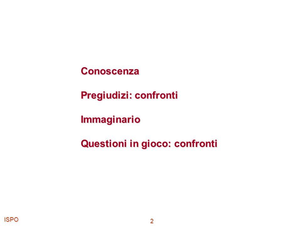ISPO 13 Pregiudizi: confronti Quali pregiudizi hanno i rom/sinti nei confronti degli italiani gagè?(2) Quali pregiudizi hanno i rom/sinti nei confronti degli italiani gagè.