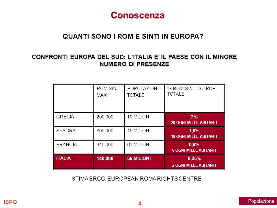 ISPO 4 QUANTI SONO I ROM E SINTI IN EUROPA? ROM SINTI MAX POPOLAZIONE TOTALE % ROM-SINTI SU POP. TOTALE GRECIA200.00010 MILIONI2% 20 OGNI MILLE ABITAN