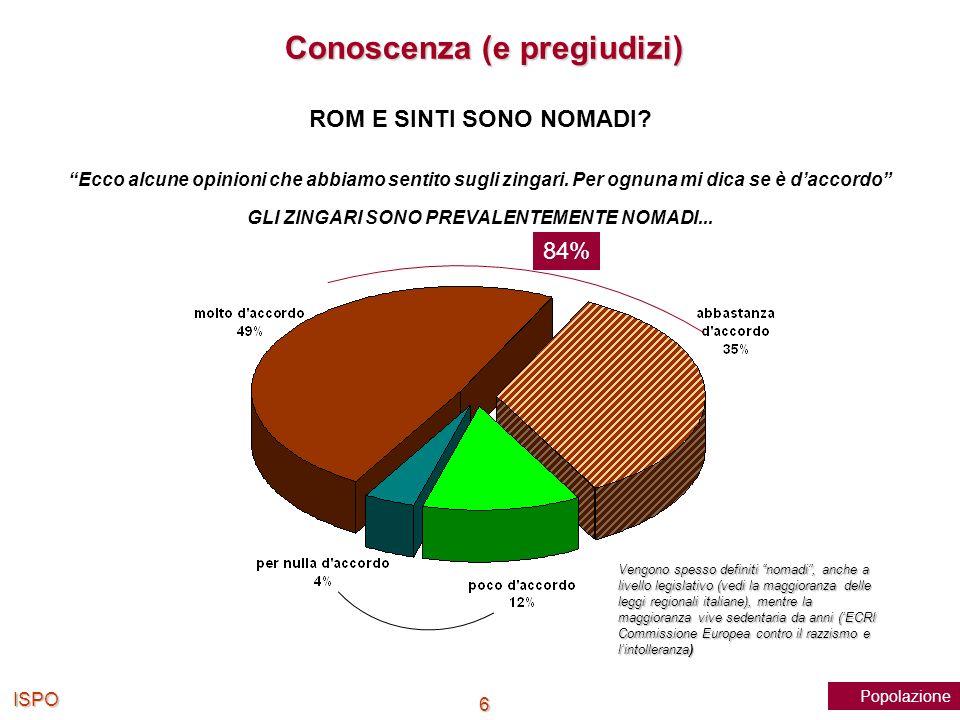 ISPO 7 Valori % - base casi: 2.171 ROM E SINTI SONO UN POPOLO OMOGENEO PER CULTURA, LINGUA E PROVENIENZA?...