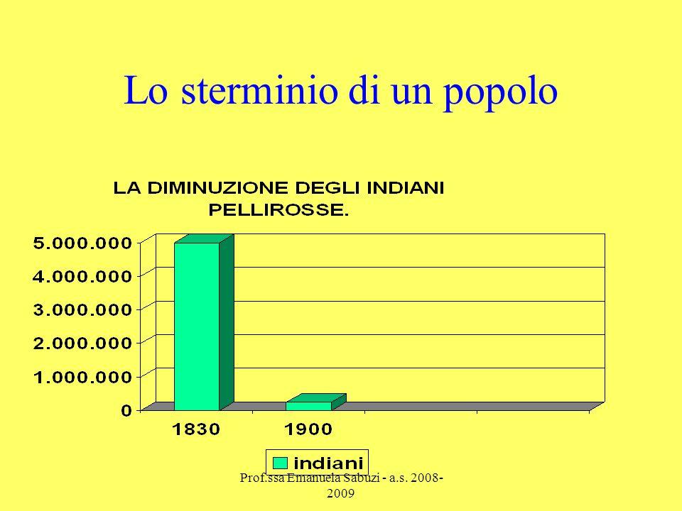 Lo sterminio di un popolo Prof.ssa Emanuela Sabuzi - a.s. 2008- 2009