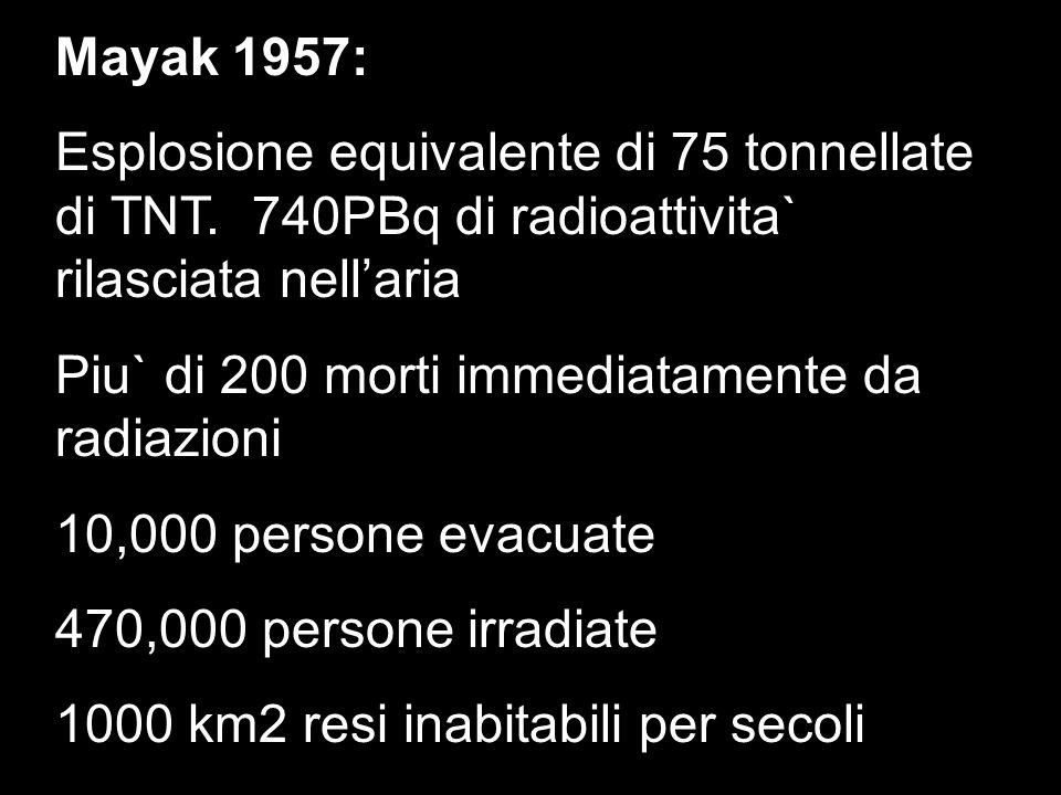 Mayak 1957: Esplosione equivalente di 75 tonnellate di TNT. 740PBq di radioattivita` rilasciata nellaria Piu` di 200 morti immediatamente da radiazion