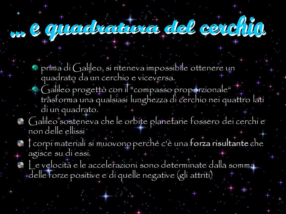 prima di Galileo, si riteneva impossibile ottenere un quadrato da un cerchio e viceversa. Galileo progettò con il