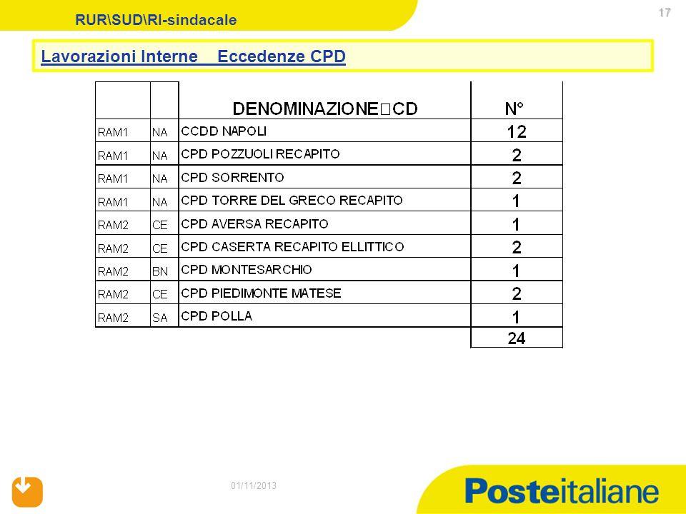 01/11/2013 17 01/11/2013 RUR\SUD\RI-sindacale Lavorazioni Interne Eccedenze CPD
