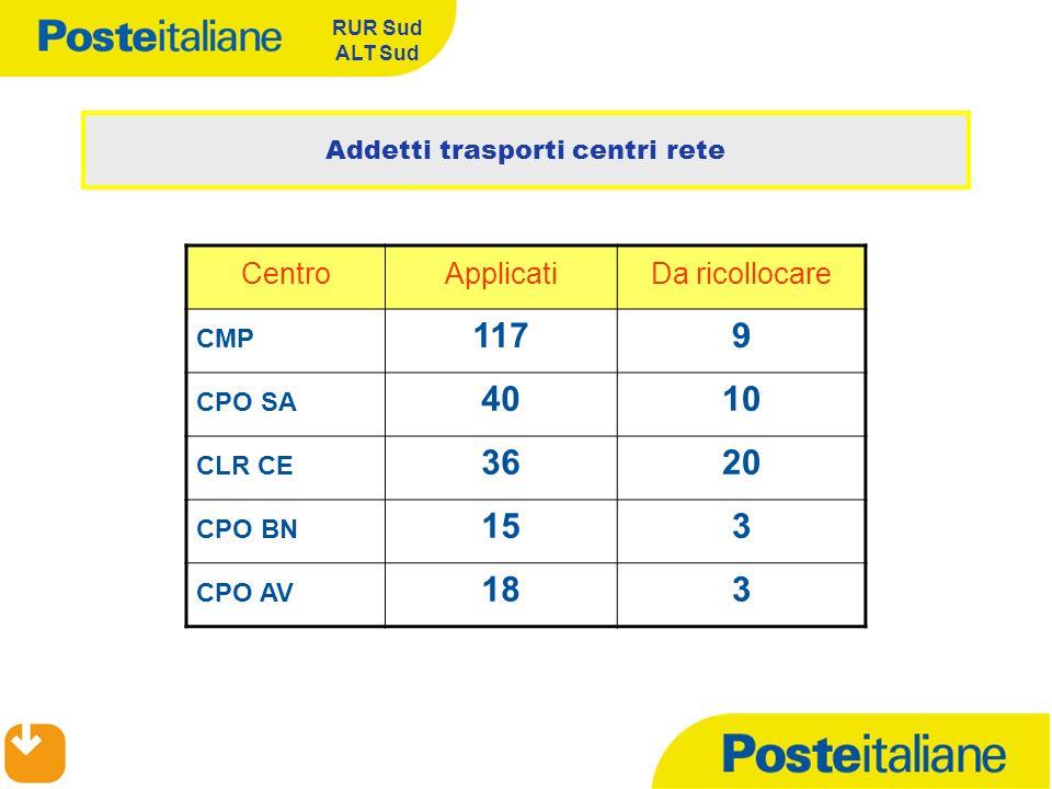 RUR Sud ALT Sud Addetti trasporti centri rete CentroApplicatiDa ricollocare CMP 1179 CPO SA 4010 CLR CE 3620 CPO BN 153 CPO AV 183
