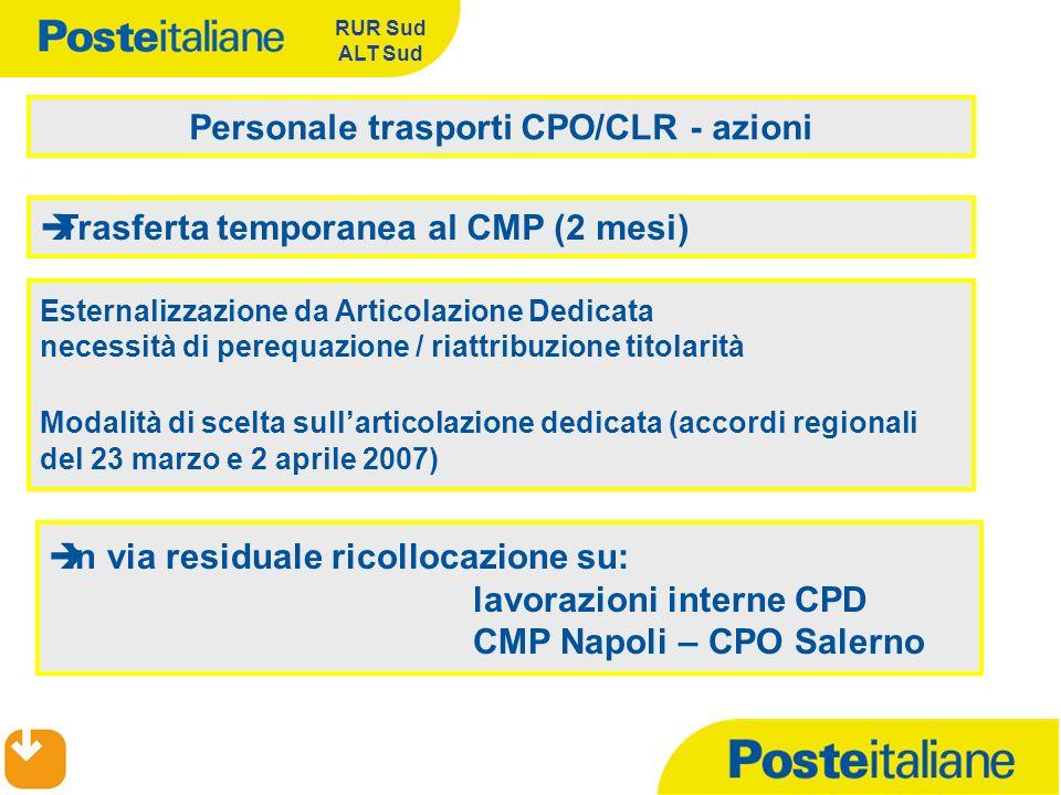RUR Sud ALT Sud Personale trasporti CPO/CLR - azioni Trasferta temporanea al CMP (2 mesi) Esternalizzazione da Articolazione Dedicata necessità di per