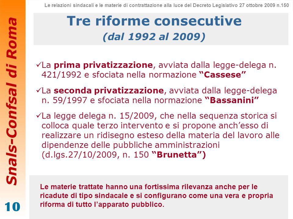 10 Tre riforme consecutive (dal 1992 al 2009) La prima privatizzazione, avviata dalla legge-delega n. 421/1992 e sfociata nella normazione Cassese La