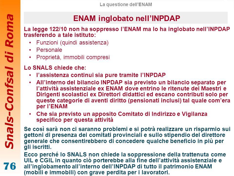 76 La legge 122/10 non ha soppresso lENAM ma lo ha inglobato nellINPDAP trasferendo a tale istituto: Funzioni (quindi assistenza) Personale Proprietà,