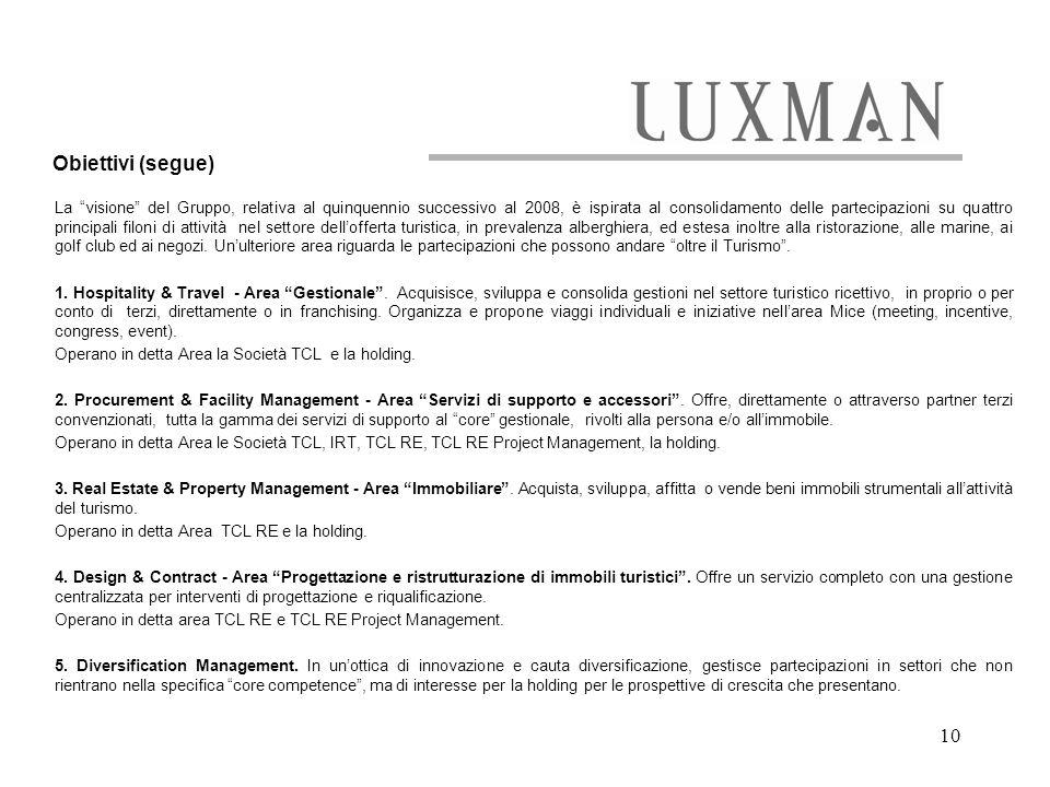 10 Obiettivi (segue) La visione del Gruppo, relativa al quinquennio successivo al 2008, è ispirata al consolidamento delle partecipazioni su quattro p
