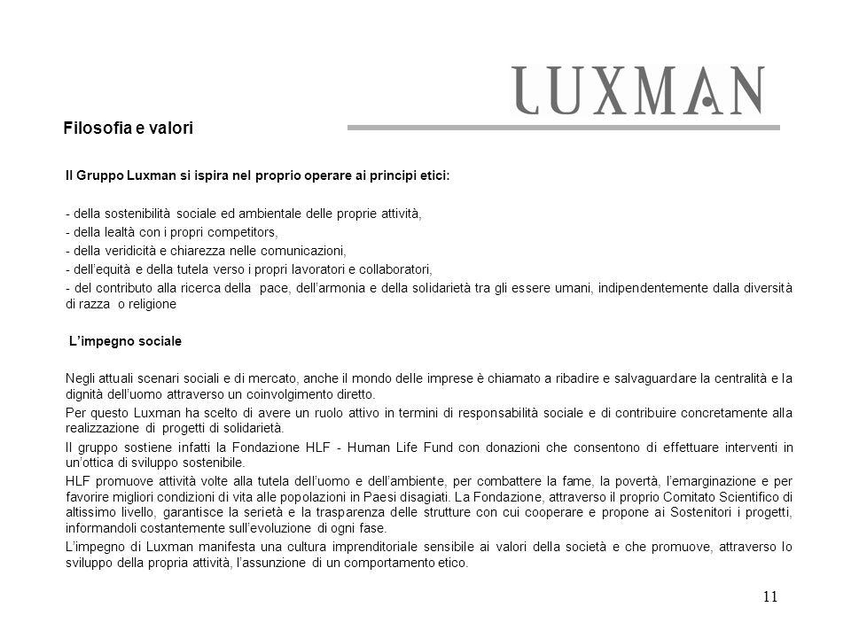 11 Filosofia e valori Il Gruppo Luxman si ispira nel proprio operare ai principi etici: - della sostenibilità sociale ed ambientale delle proprie atti