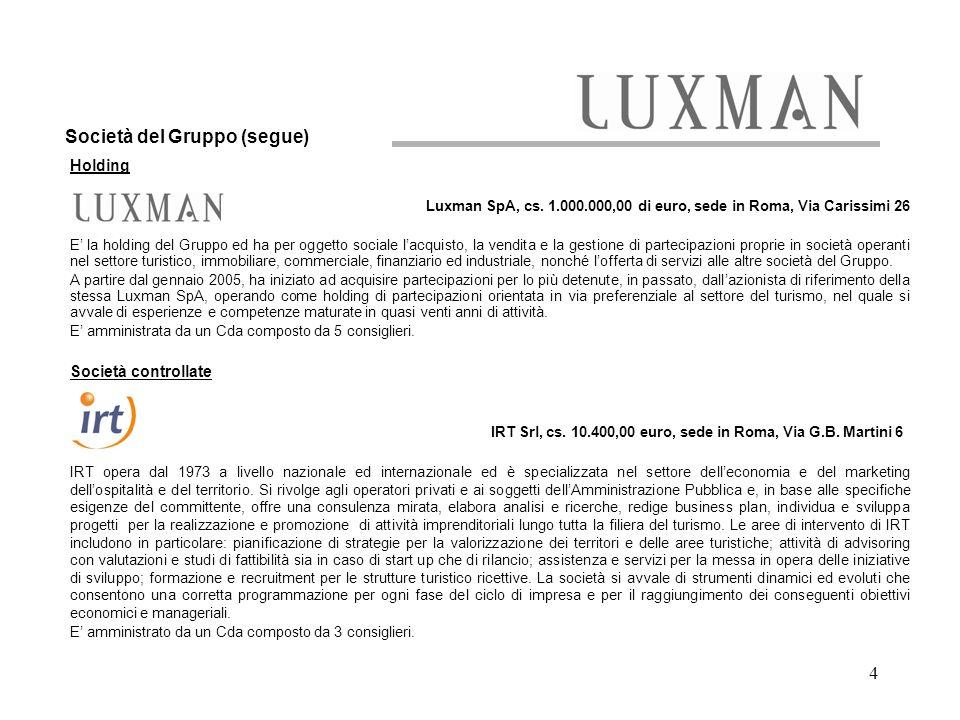 4 Holding Luxman SpA, cs. 1.000.000,00 di euro, sede in Roma, Via Carissimi 26 E la holding del Gruppo ed ha per oggetto sociale lacquisto, la vendita