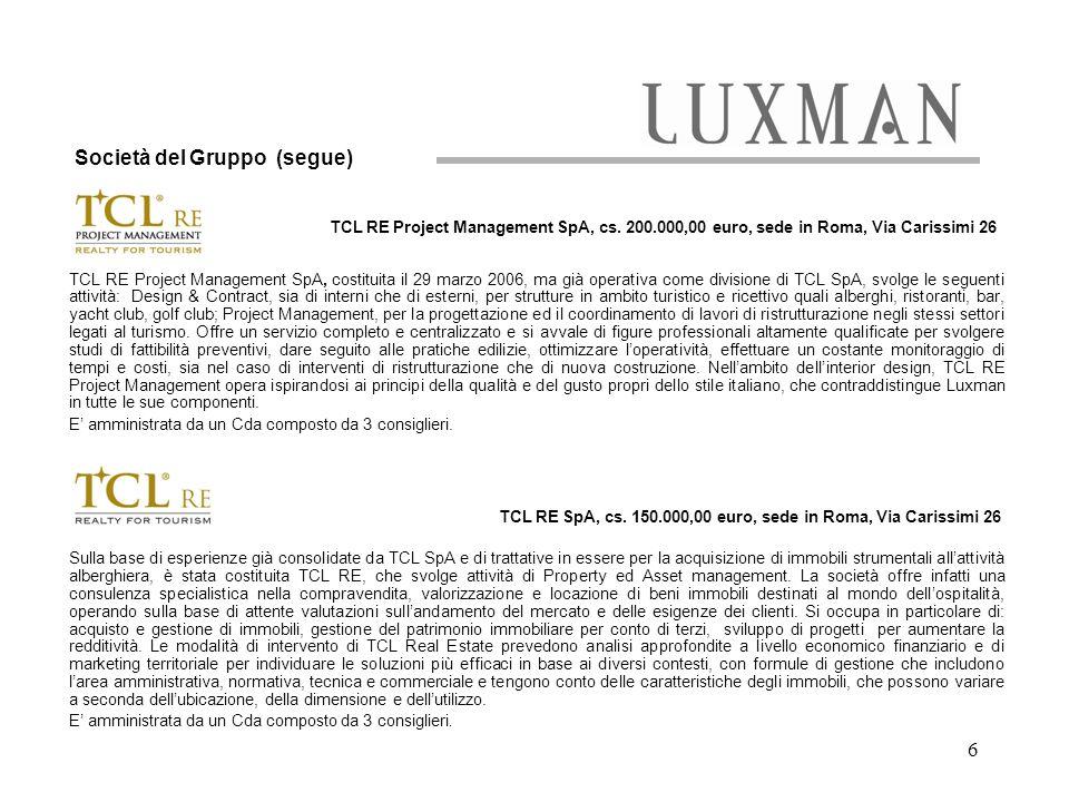 6 Società del Gruppo (segue) TCL RE Project Management SpA, cs. 200.000,00 euro, sede in Roma, Via Carissimi 26 TCL RE Project Management SpA, costitu