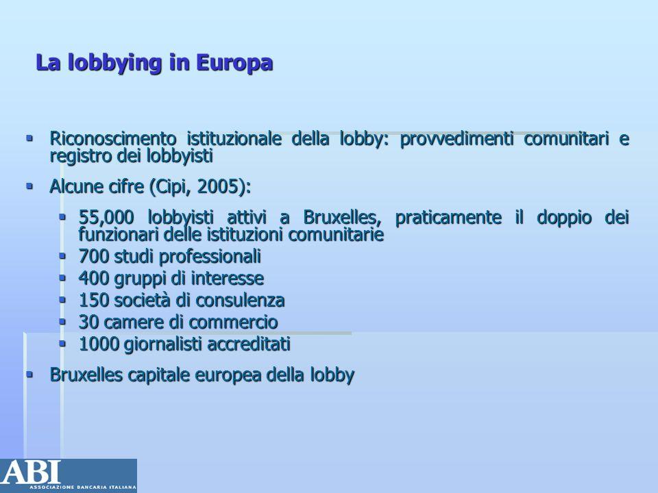 Riconoscimento istituzionale della lobby: provvedimenti comunitari e registro dei lobbyisti Riconoscimento istituzionale della lobby: provvedimenti co