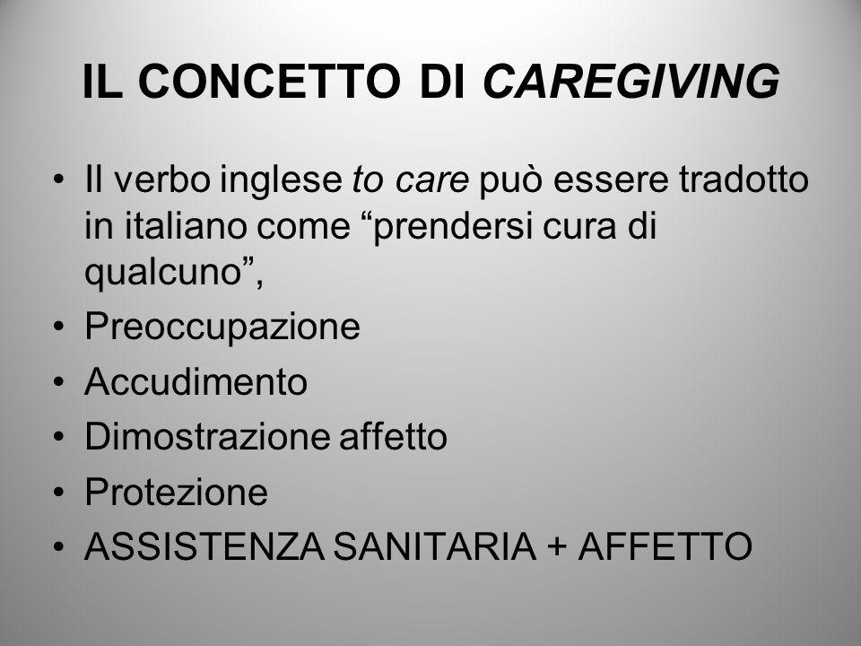 IL CONCETTO DI CAREGIVING Il verbo inglese to care può essere tradotto in italiano come prendersi cura di qualcuno, Preoccupazione Accudimento Dimostr