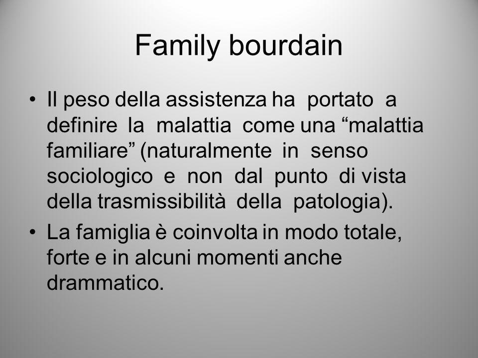 Family bourdain Il peso della assistenza ha portato a definire la malattia come una malattia familiare (naturalmente in senso sociologico e non dal pu