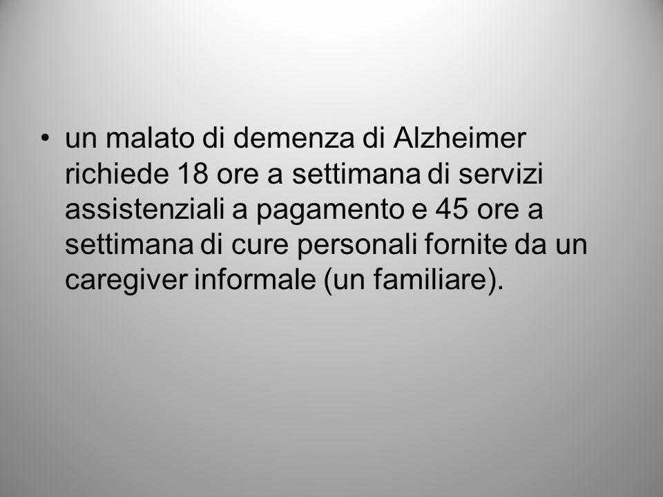 un malato di demenza di Alzheimer richiede 18 ore a settimana di servizi assistenziali a pagamento e 45 ore a settimana di cure personali fornite da u