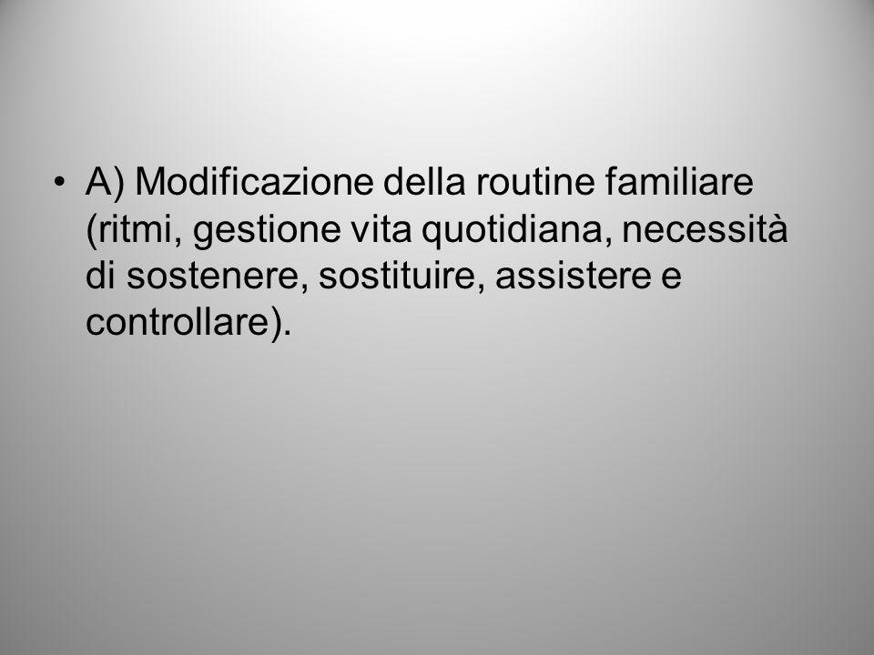 A) Modificazione della routine familiare (ritmi, gestione vita quotidiana, necessità di sostenere, sostituire, assistere e controllare).