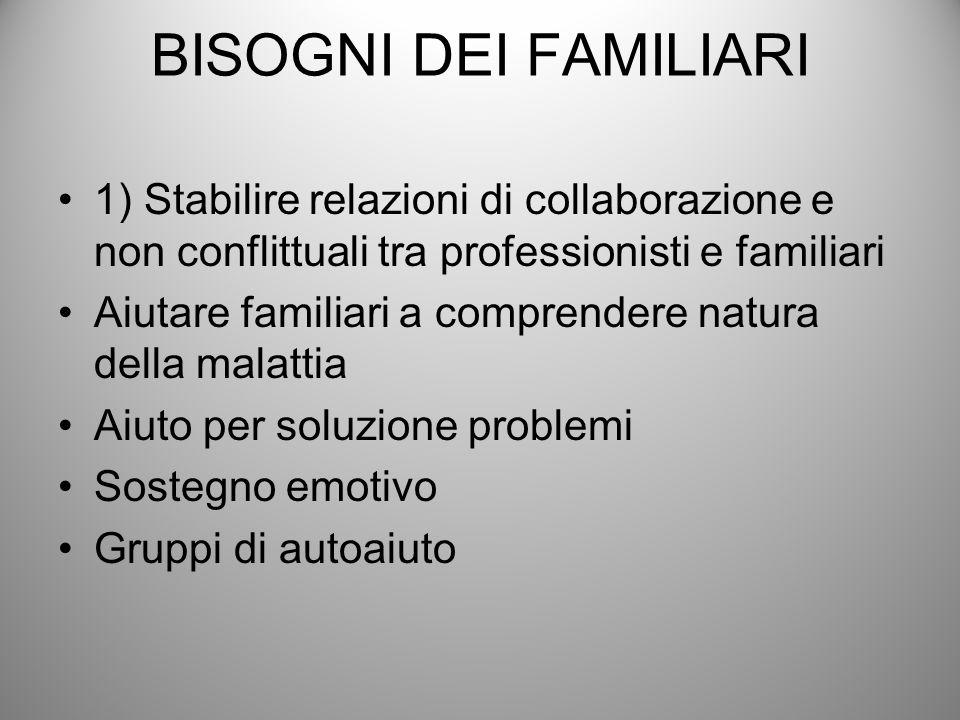 BISOGNI DEI FAMILIARI 1) Stabilire relazioni di collaborazione e non conflittuali tra professionisti e familiari Aiutare familiari a comprendere natur