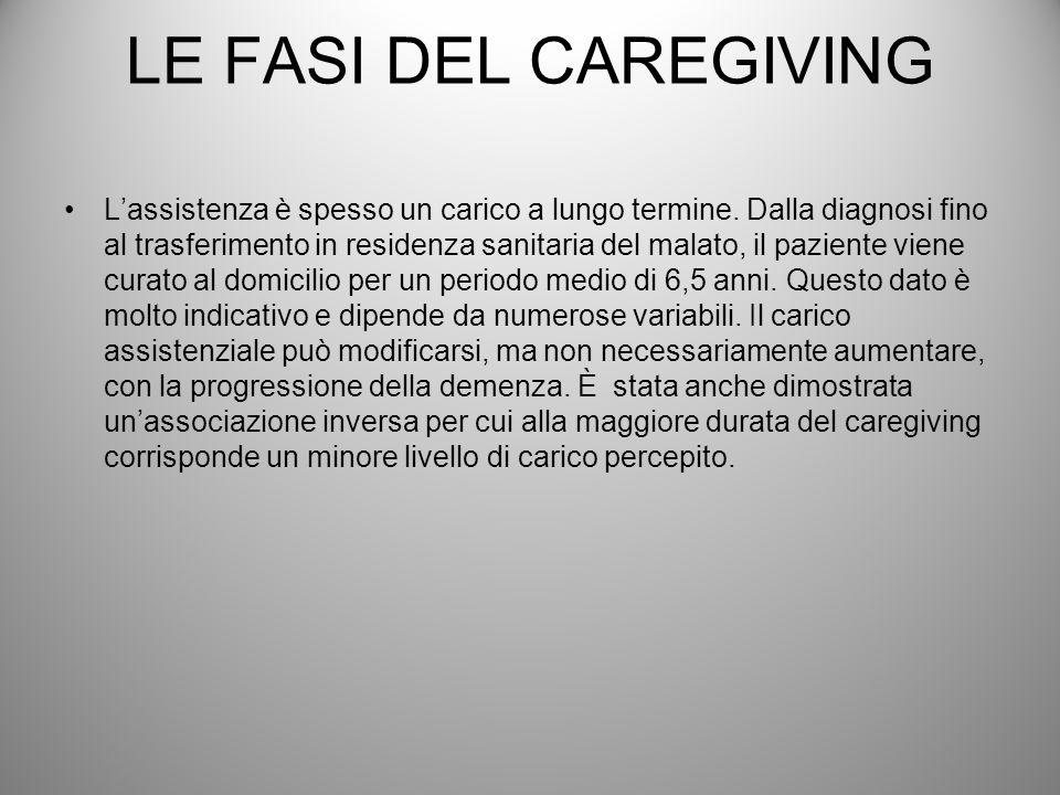 LE FASI DEL CAREGIVING Lassistenza è spesso un carico a lungo termine. Dalla diagnosi fino al trasferimento in residenza sanitaria del malato, il pazi