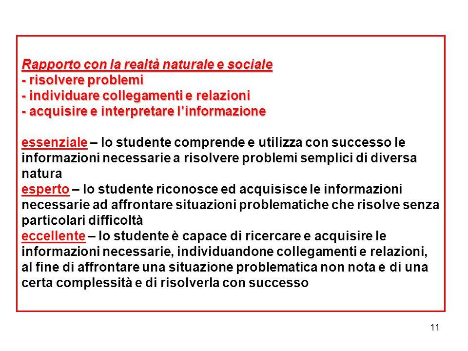 11 Rapporto con la realtà naturale e sociale - risolvere problemi - individuare collegamenti e relazioni - acquisire e interpretare linformazione Rapp