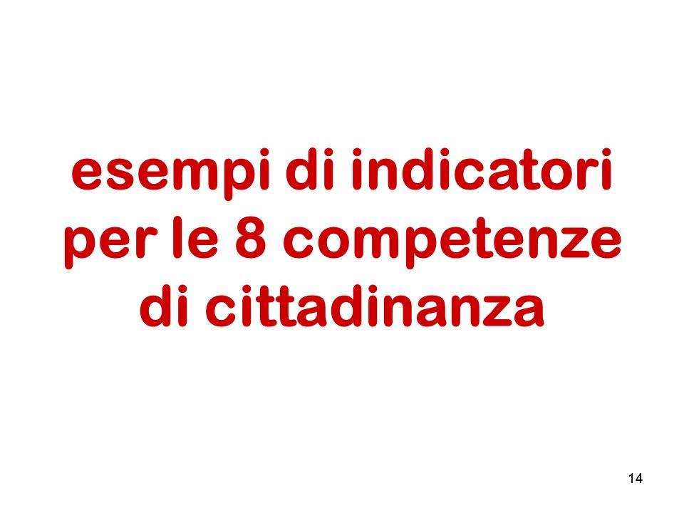 14 esempi di indicatori per le 8 competenze di cittadinanza