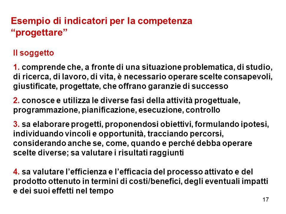 17 Esempio di indicatori per la competenza progettare Il soggetto 1. comprende che, a fronte di una situazione problematica, di studio, di ricerca, di