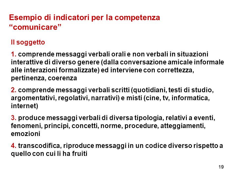 19 Esempio di indicatori per la competenza comunicare Il soggetto 1. comprende messaggi verbali orali e non verbali in situazioni interattive di diver