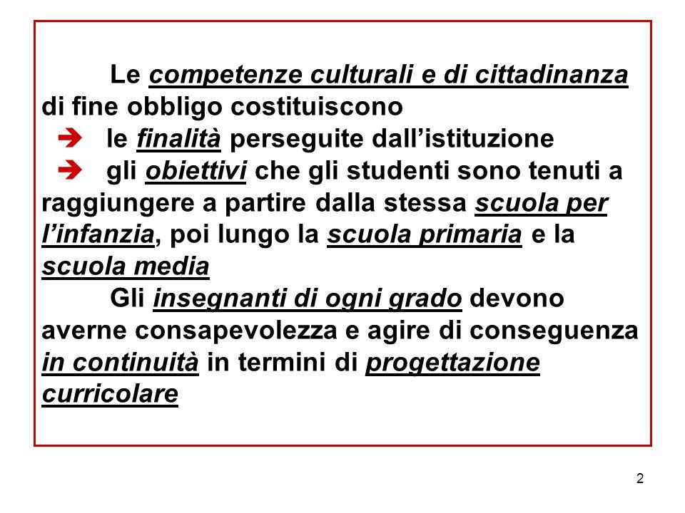 2 Le competenze culturali e di cittadinanza di fine obbligo costituiscono le finalità perseguite dallistituzione gli obiettivi che gli studenti sono t