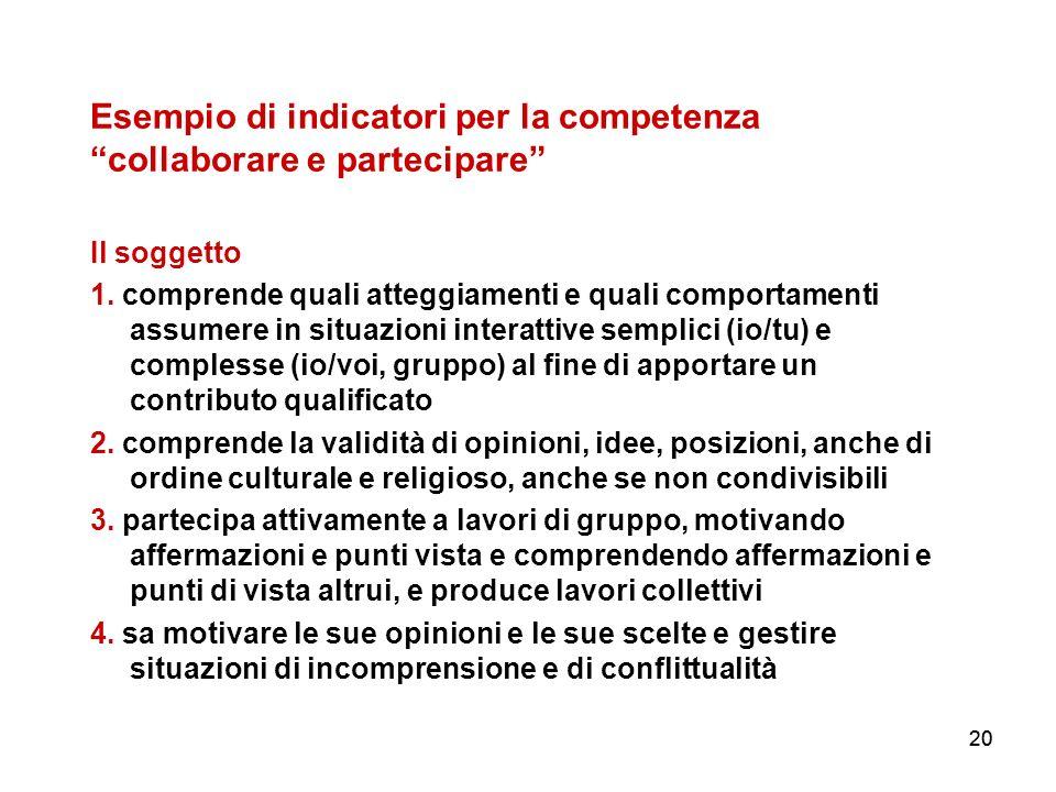 20 Esempio di indicatori per la competenza collaborare e partecipare Il soggetto 1. comprende quali atteggiamenti e quali comportamenti assumere in si