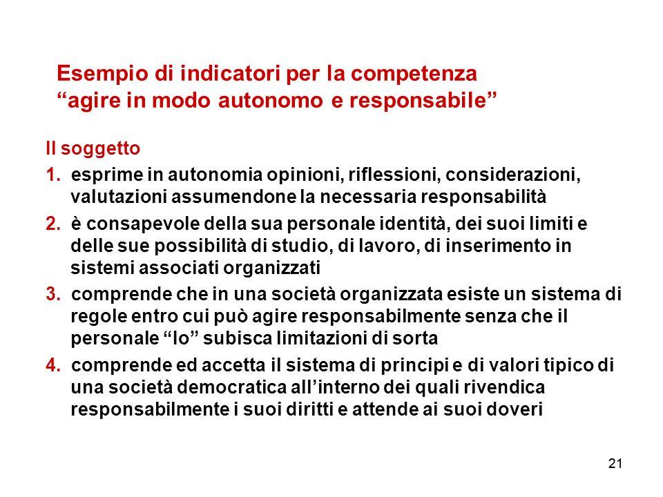 21 Esempio di indicatori per la competenza agire in modo autonomo e responsabile Il soggetto 1. esprime in autonomia opinioni, riflessioni, consideraz