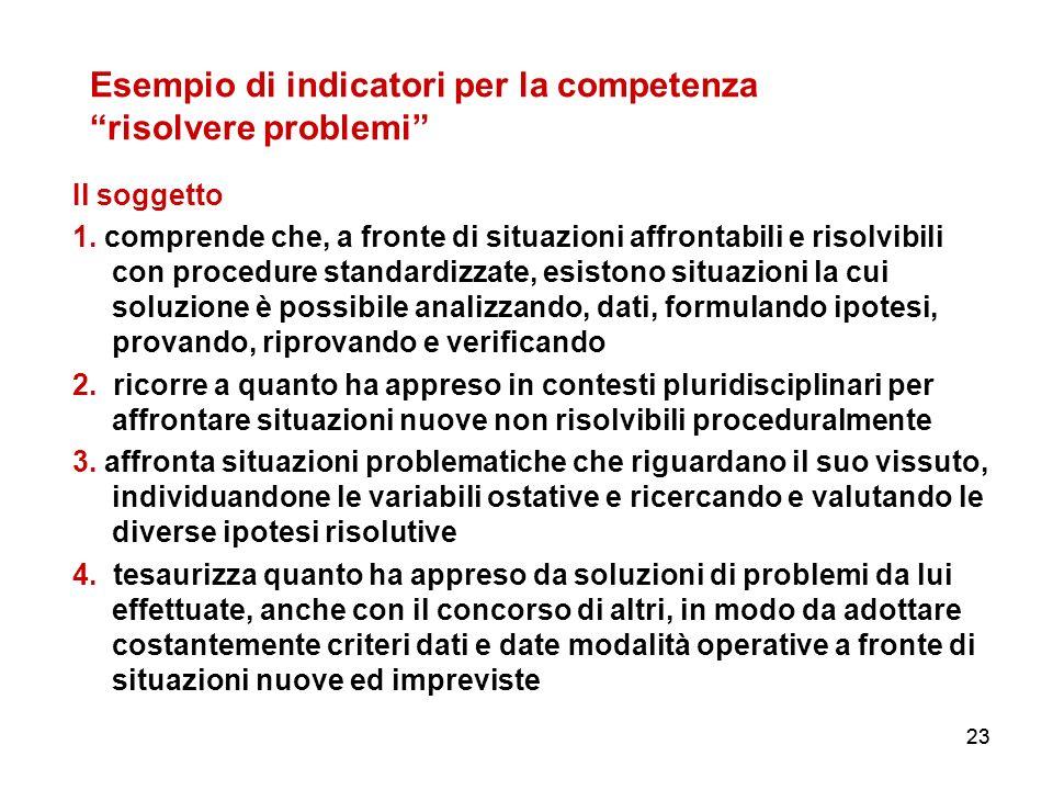 23 Esempio di indicatori per la competenza risolvere problemi Il soggetto 1. comprende che, a fronte di situazioni affrontabili e risolvibili con proc