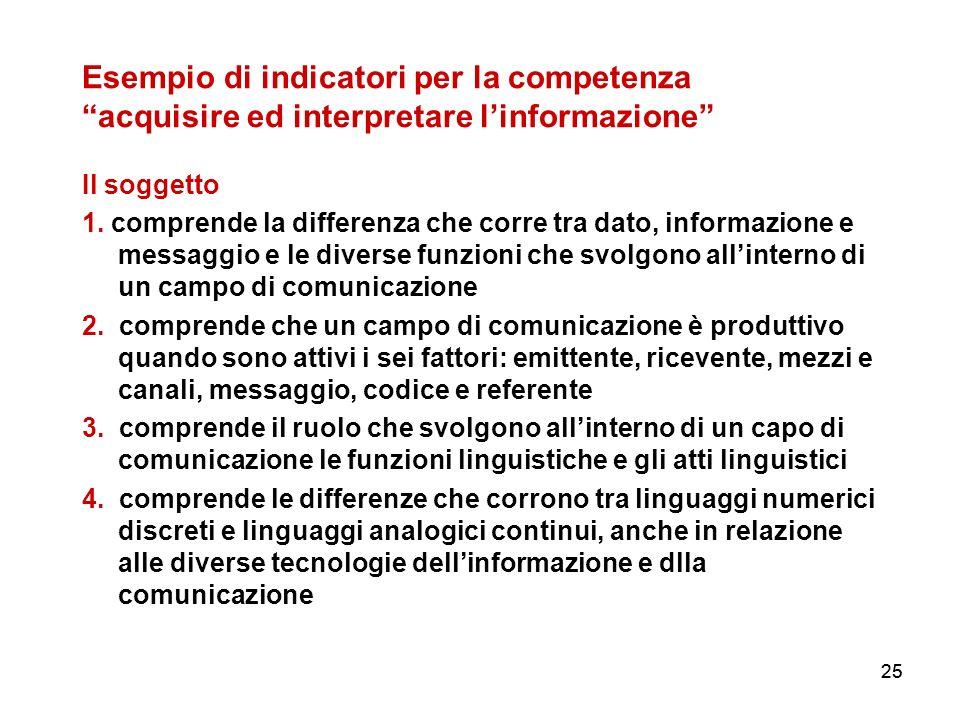 25 Esempio di indicatori per la competenza acquisire ed interpretare linformazione Il soggetto 1. comprende la differenza che corre tra dato, informaz