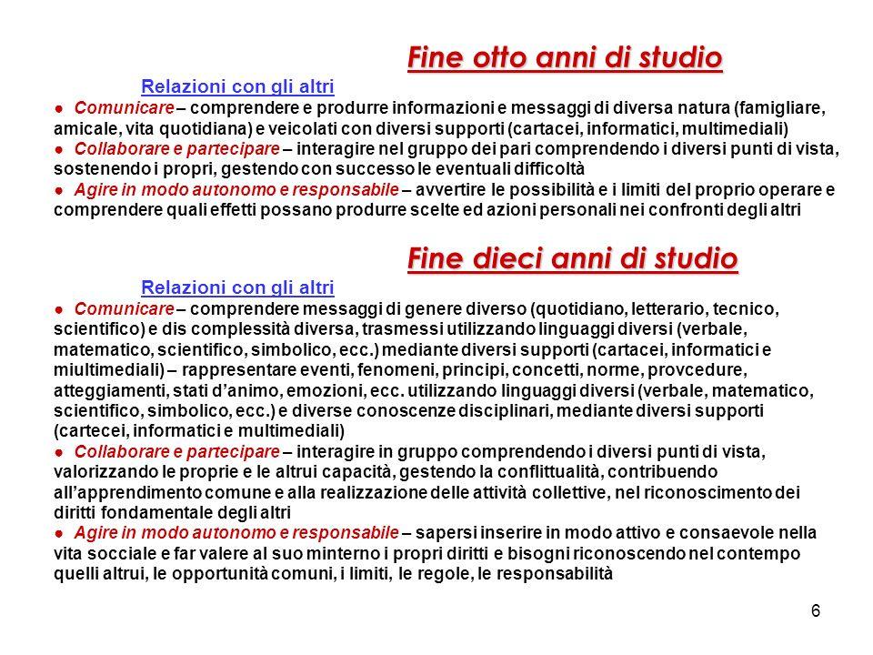 17 Esempio di indicatori per la competenza progettare Il soggetto 1.