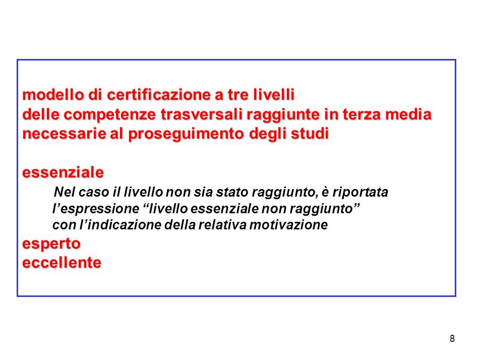 8 modello di certificazione a tre livelli delle competenze trasversali raggiunte in terza media necessarie al proseguimento degli studi essenziale esp