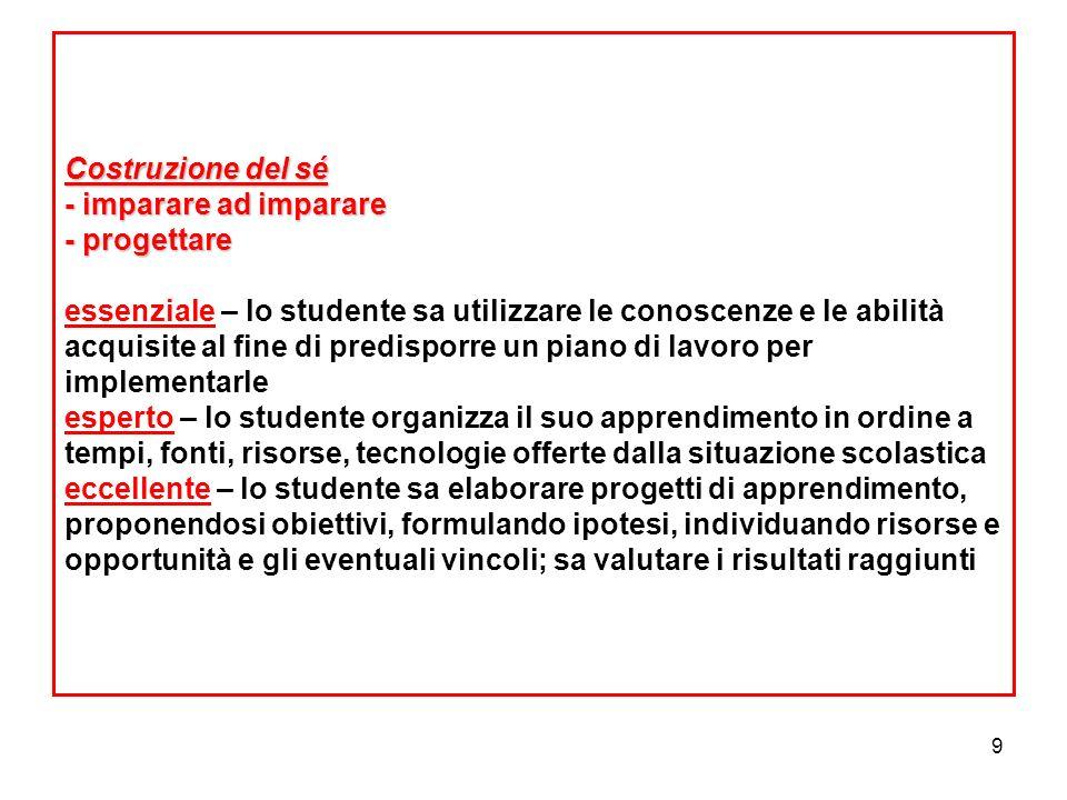 20 Esempio di indicatori per la competenza collaborare e partecipare Il soggetto 1.