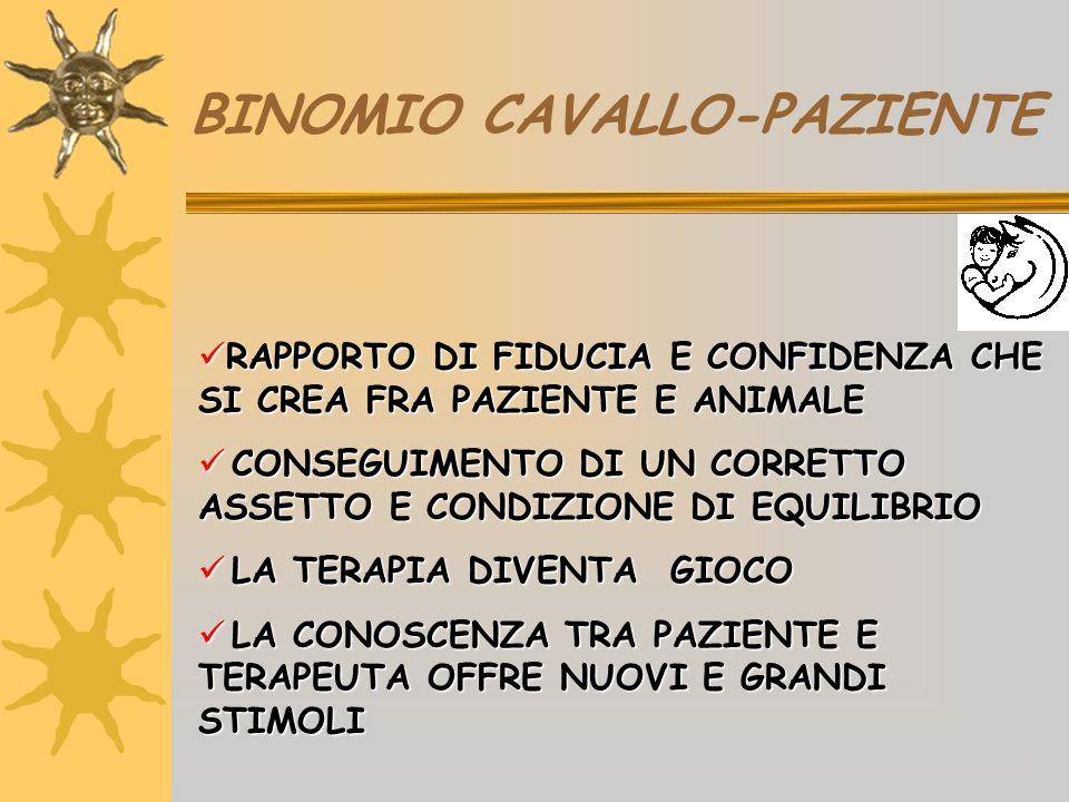 BINOMIO CAVALLO-PAZIENTE RAPPORTO DI FIDUCIA E CONFIDENZA CHE SI CREA FRA PAZIENTE E ANIMALE RAPPORTO DI FIDUCIA E CONFIDENZA CHE SI CREA FRA PAZIENTE