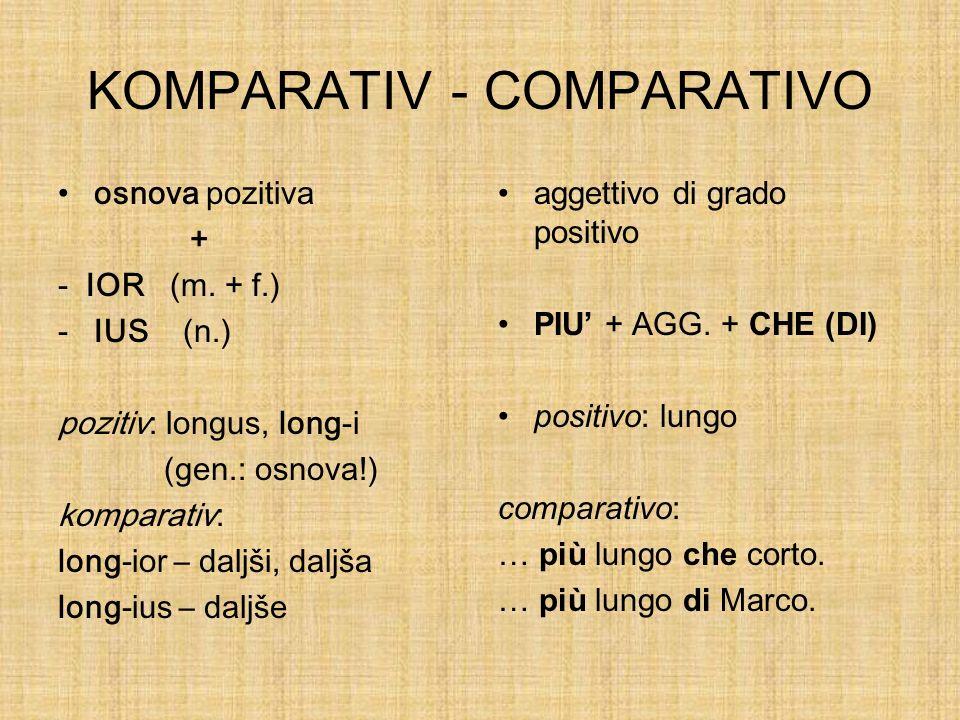 Tvorite komparativ v latinščini in ga prevedite v italijanščino: audax, audacis audacior, audacius celer, celeris, celere celerior, celerius dulcis, dulce dulcior, dulcius più audace di...
