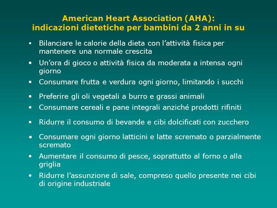 American Heart Association (AHA): indicazioni dietetiche per bambini da 2 anni in su Bilanciare le calorie della dieta con lattività fisica per manten