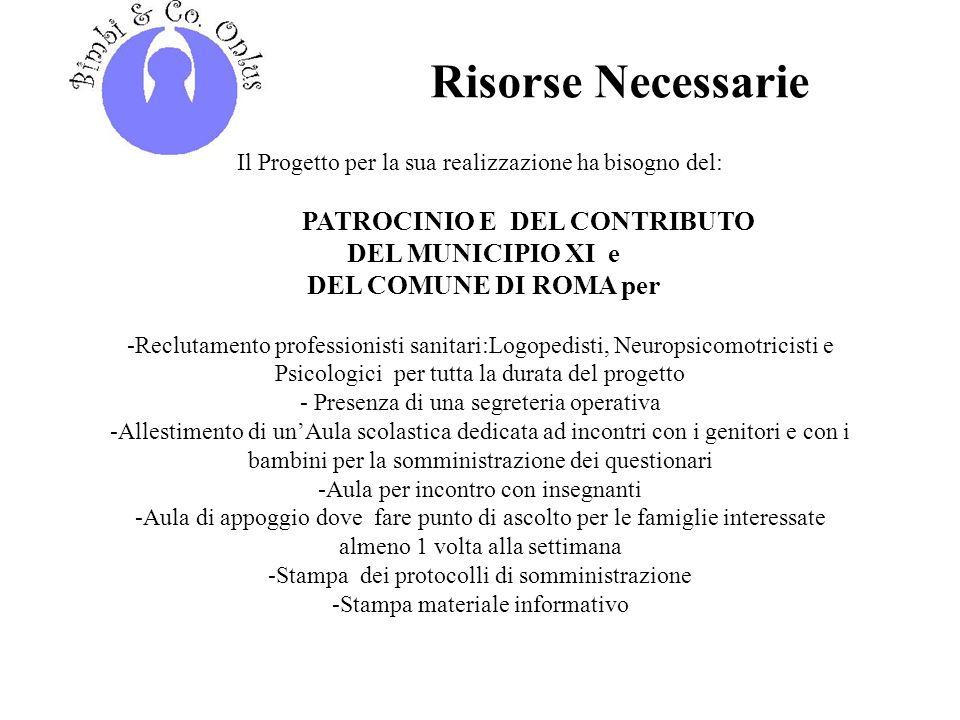 Risorse Necessarie Il Progetto per la sua realizzazione ha bisogno del: PATROCINIO E DEL CONTRIBUTO DEL MUNICIPIO XI e DEL COMUNE DI ROMA per -Recluta
