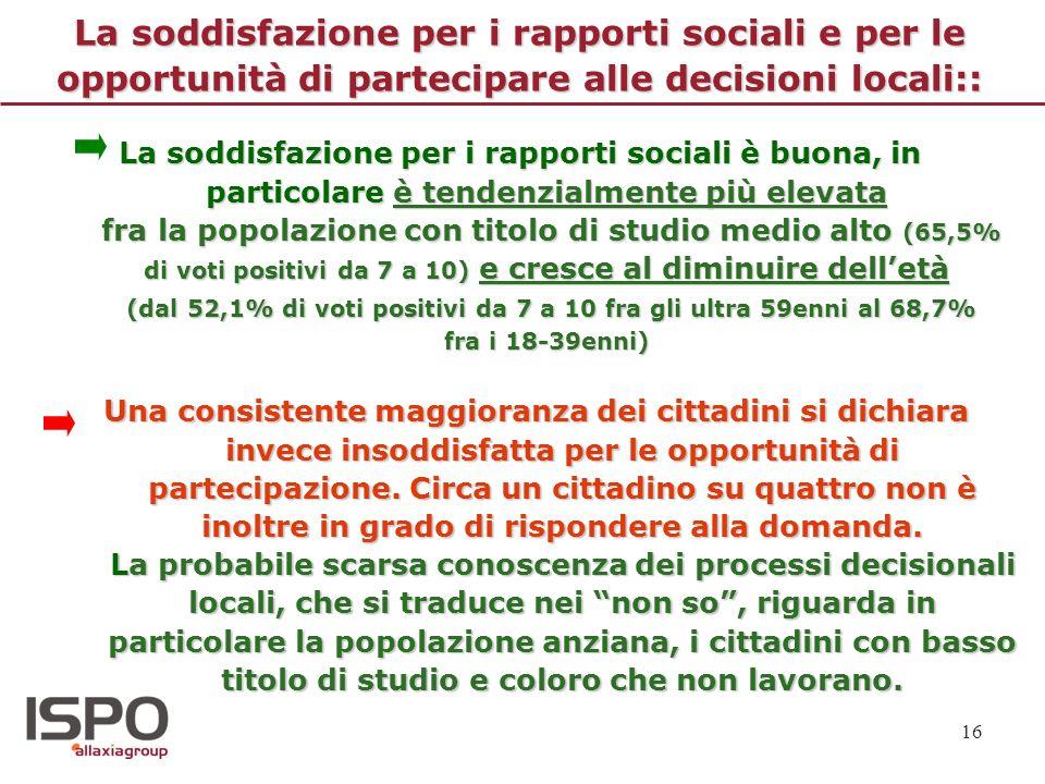 16 La soddisfazione per i rapporti sociali e per le opportunità di partecipare alle decisioni locali:: La soddisfazione per i rapporti sociali è buona