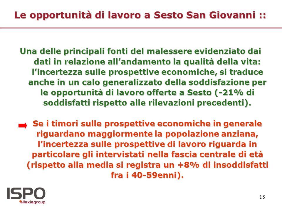 18 Le opportunità di lavoro a Sesto San Giovanni :: Una delle principali fonti del malessere evidenziato dai dati in relazione allandamento la qualità