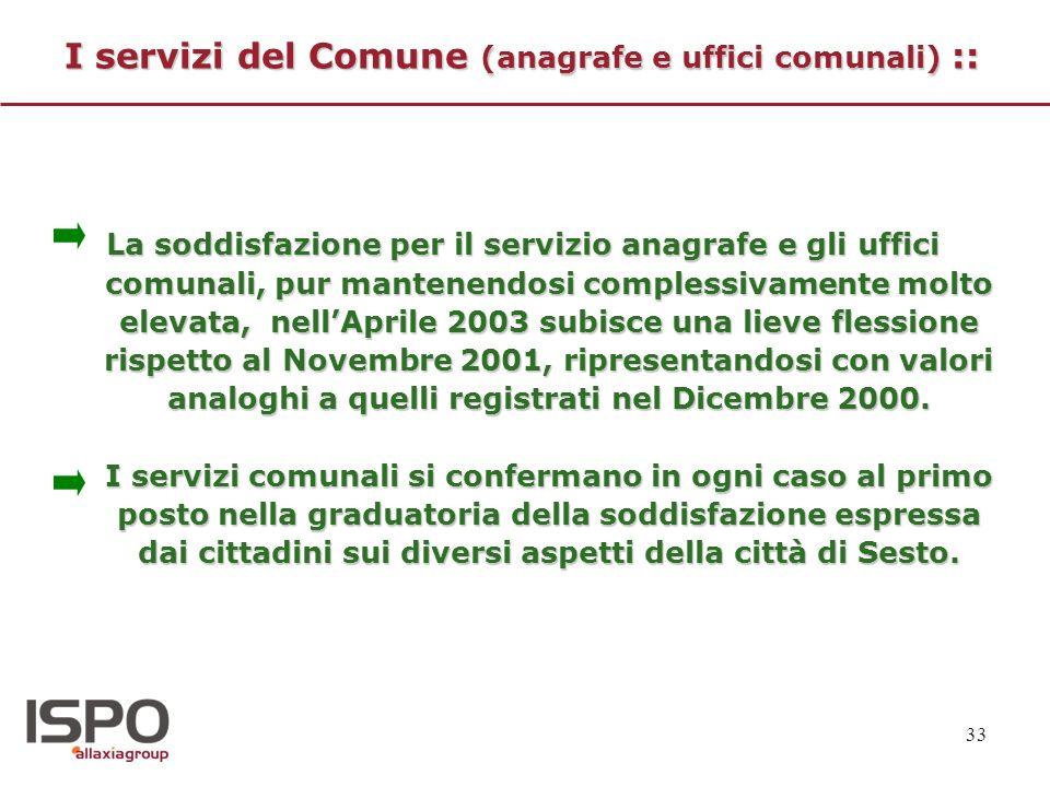 33 I servizi del Comune (anagrafe e uffici comunali) :: La soddisfazione per il servizio anagrafe e gli uffici comunali, pur mantenendosi complessivam
