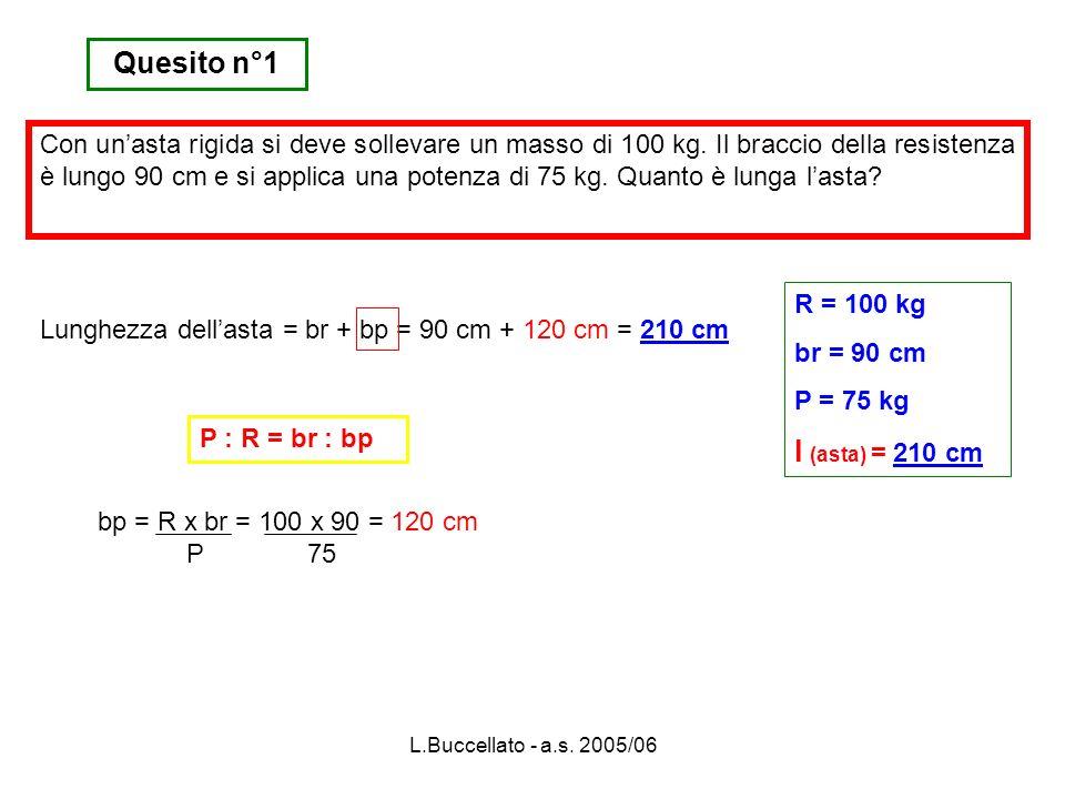 L.Buccellato - a.s. 2005/06 Quesito n°1 Con unasta rigida si deve sollevare un masso di 100 kg. Il braccio della resistenza è lungo 90 cm e si applica
