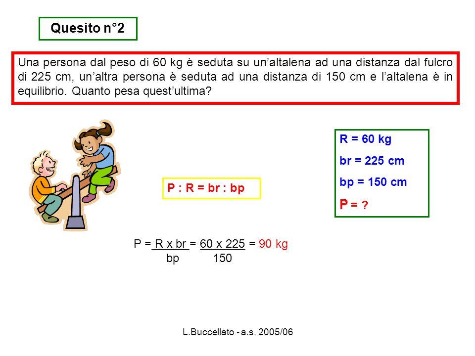 L.Buccellato - a.s. 2005/06 Quesito n°2 R = 60 kg br = 225 cm bp = 150 cm P = ? P : R = br : bp P = R x br = 60 x 225 = 90 kg bp 150 Una persona dal p
