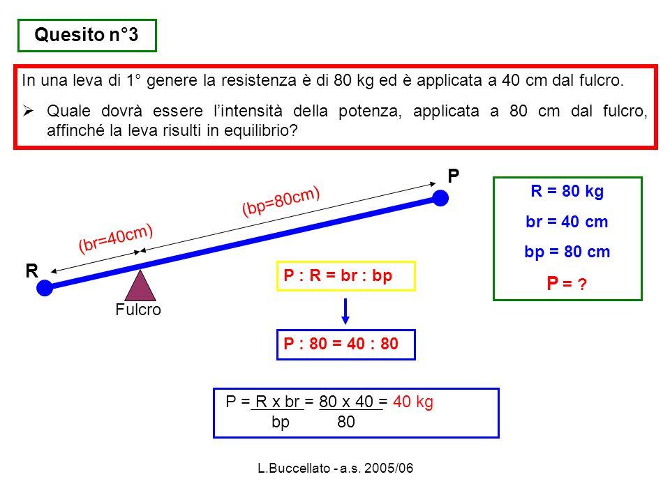 L.Buccellato - a.s. 2005/06 Quesito n°3 In una leva di 1° genere la resistenza è di 80 kg ed è applicata a 40 cm dal fulcro. Quale dovrà essere linten